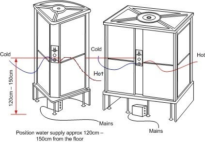 Buyers guide shower cabins smart price warehouse - All you need to know about steam showers ...