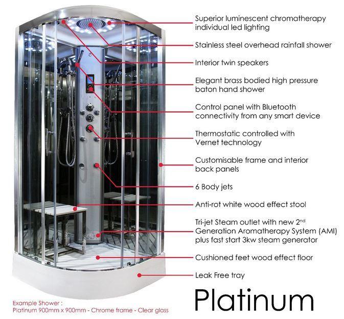 Platinum Range Features